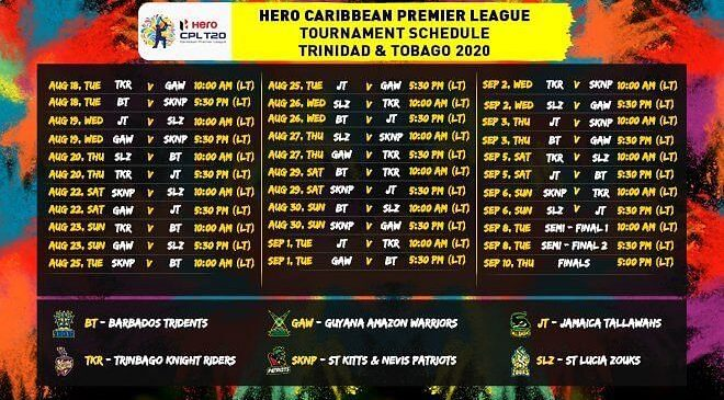CPL 2020 - full squads, schedule, match timings, & live streaming ...